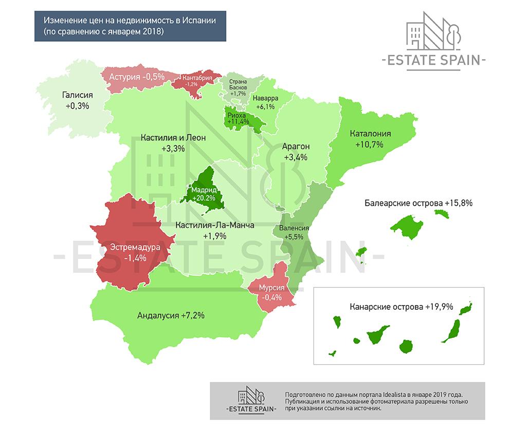 Цены на недвижимость в испании лимассол купить квартиру