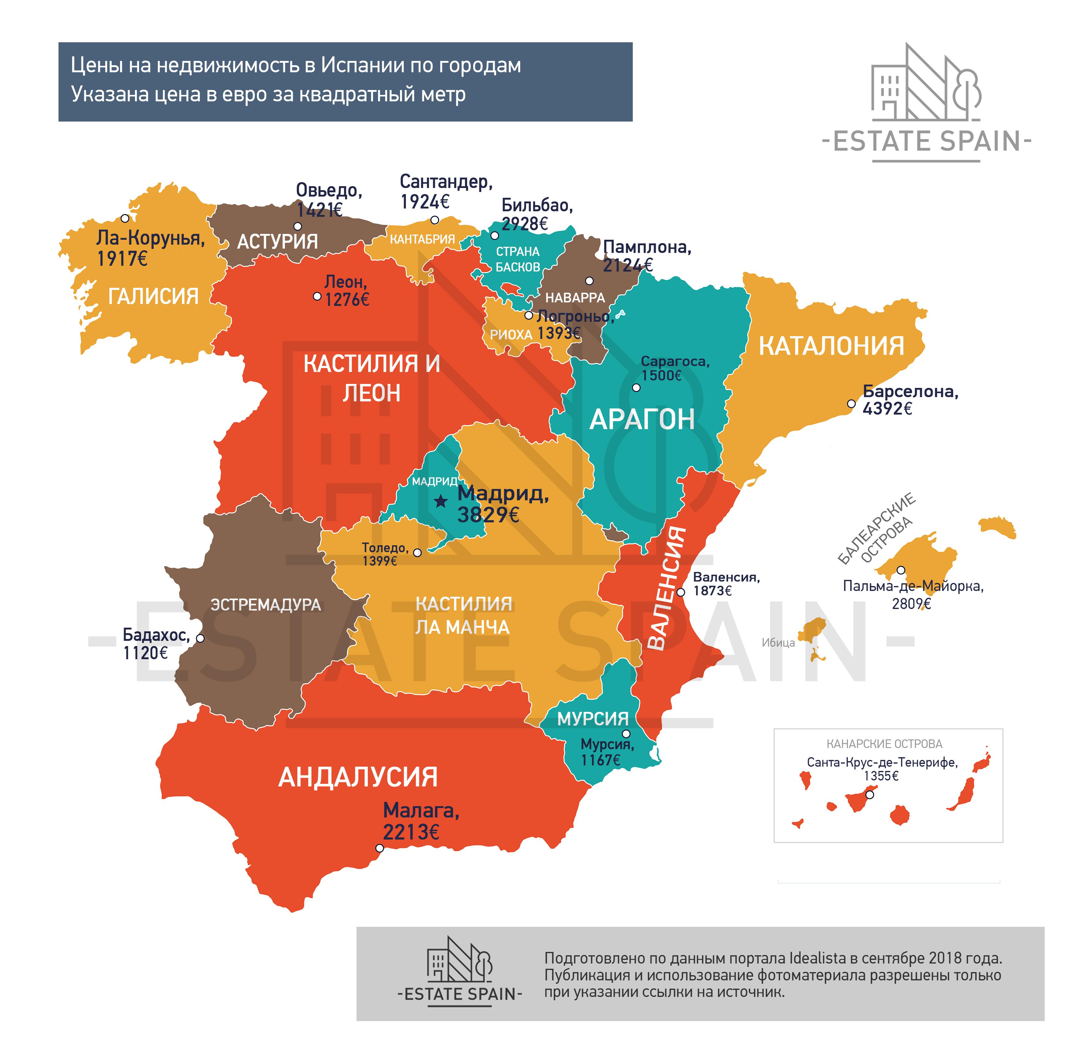 Стоимость жилья в испании продажа недвижимости сша
